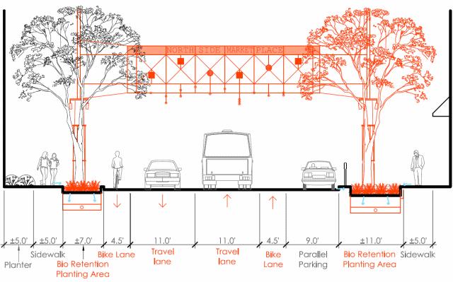 via streetscape components pdf