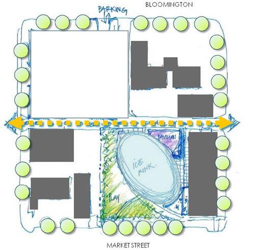 via streetscape planning pdf