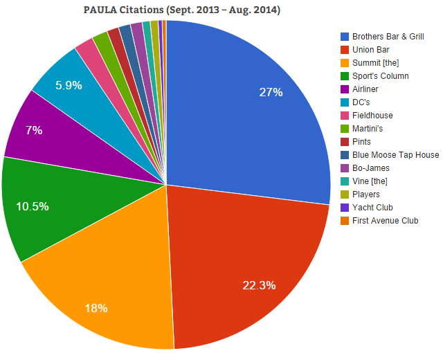 paula-no-title-centered